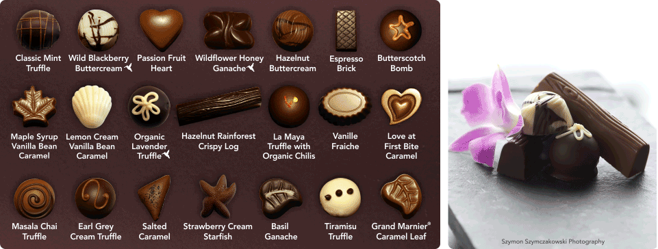 Chocolate Map