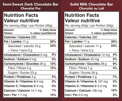 Quicker Weight Loss Chocolate bar nutrition label Quaker Granola Bars Nutrition Facts